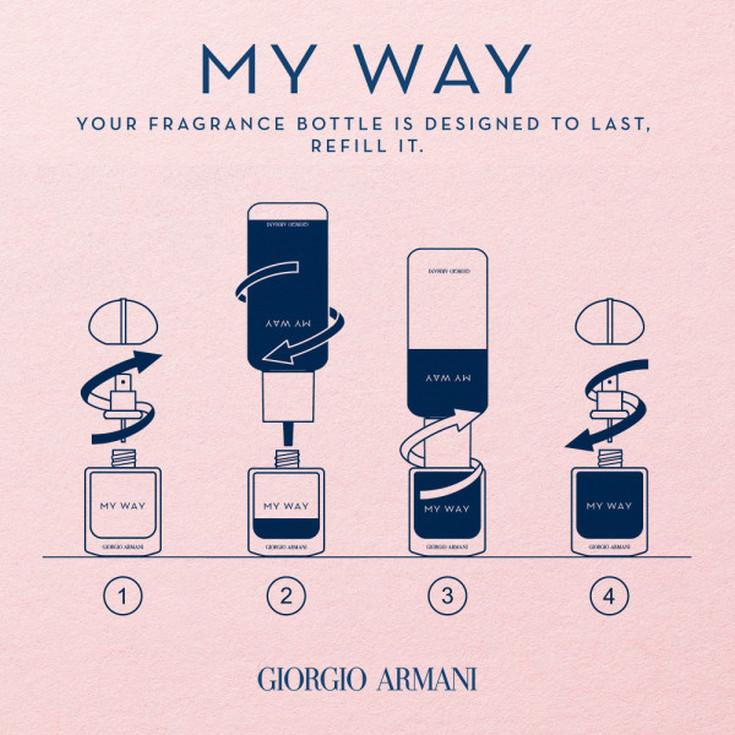 giorgio armani my way intense eau de parfum